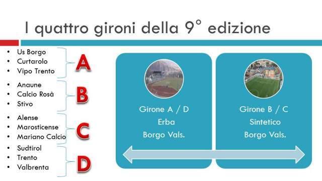 I Gironi